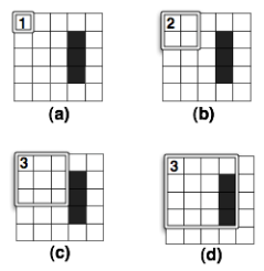 Figure 5. Computing true clearance. (a) Initial clearance. (b). First expansion. (c) Second Expansion. (d) Third expansion (which fails)