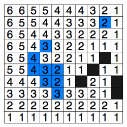 Figure 9. True clearance annotations for the {Ground, Water} capability (both white and blue tiles are traversable).